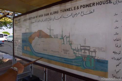 funcionamiento de la presa de Aswan